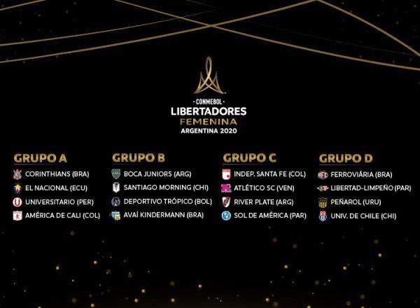 Libertadores feminina já tem grupos definidos