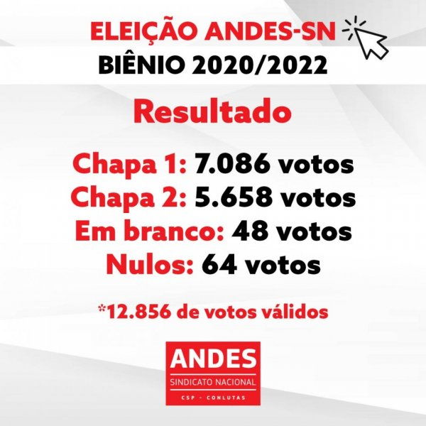 """Triunfo da Chapa 1 """"Unidade para lutar"""" nas eleições de ANDES-SN"""